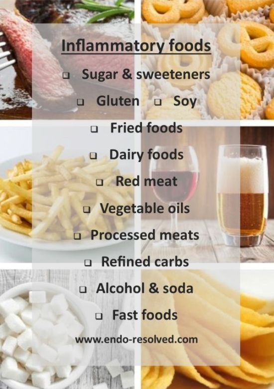 Inflammatory food list to avoid with endometriosis