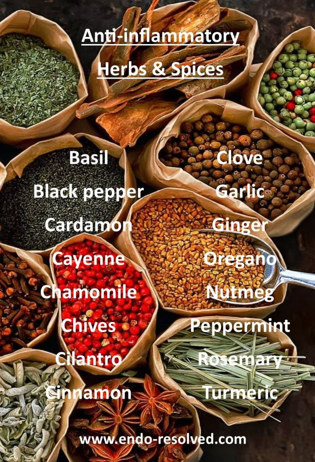 anti-inflammatory herbs and spices to help symptoms of endometriosis