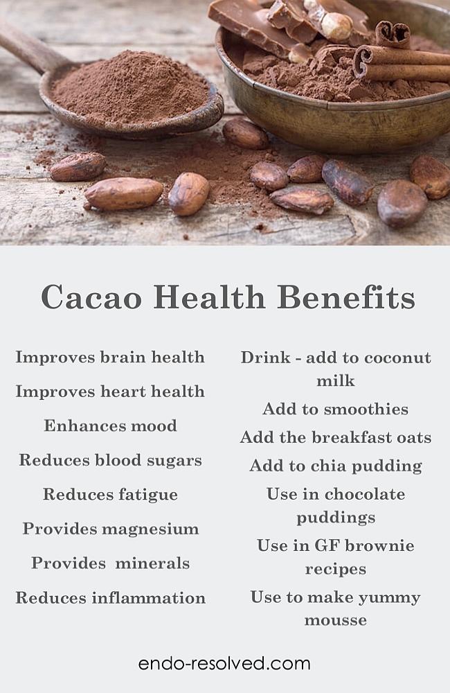 Endo friendly cacao recipe