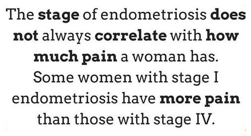 Endometriosis stages and pain