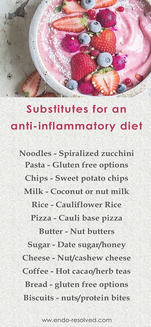 Substitute foods for an anti-inflammatory diet