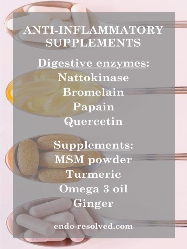 Anti-inflammatory supplements for endometriosis