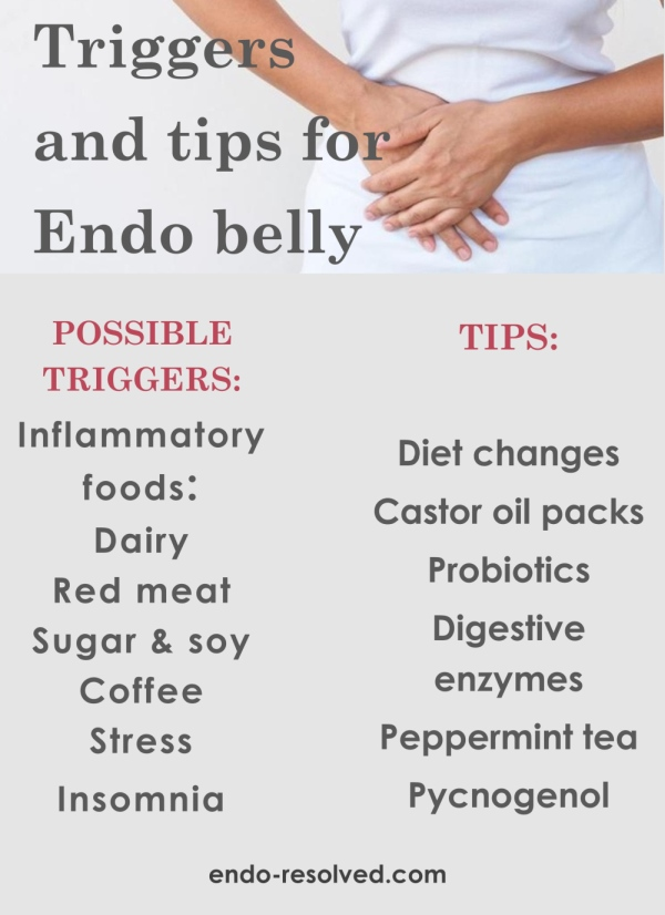Triggers and tips for endo belly