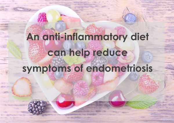 Anti-inflammatory diet for endometriosis