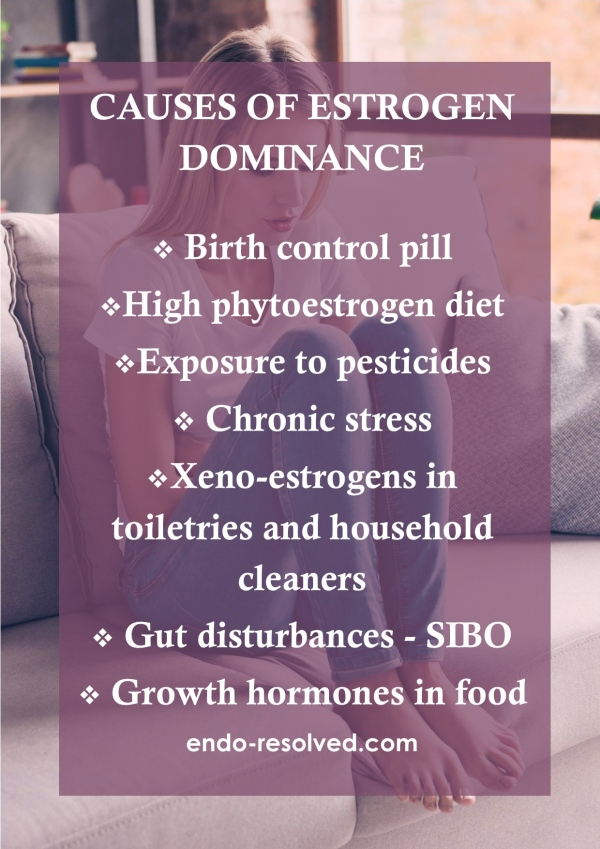 Causes of estogen dominance with endometriosis